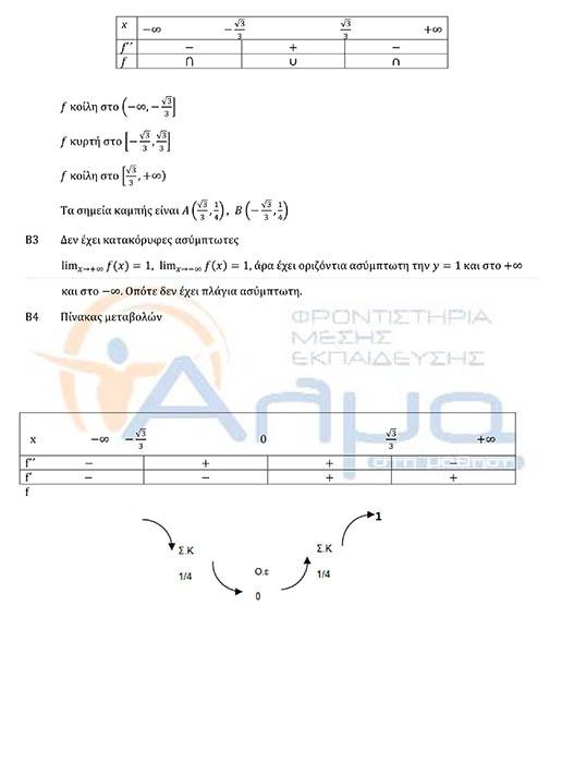 panellinies2016-apantiseis-maths2