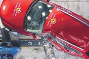 Αυτοκίνητο: Crash Tests και Ασφάλεια