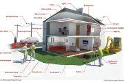 Γιατί η οικοδομή του μέλλοντος είναι η ανακαίνιση των υφιστάμενων κτιρίων